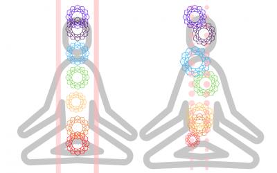 Meditation and Energy